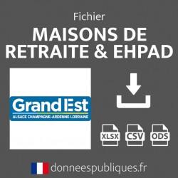 copy of Fichier emails des maisons de retraite et EHPAD de la région Grand Est