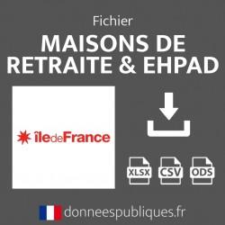 copy of Fichier emails des maisons de retraite et EHPAD de la région Île-de-France