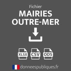 Emails des mairies des Outre-Mer (DOM-TOM)