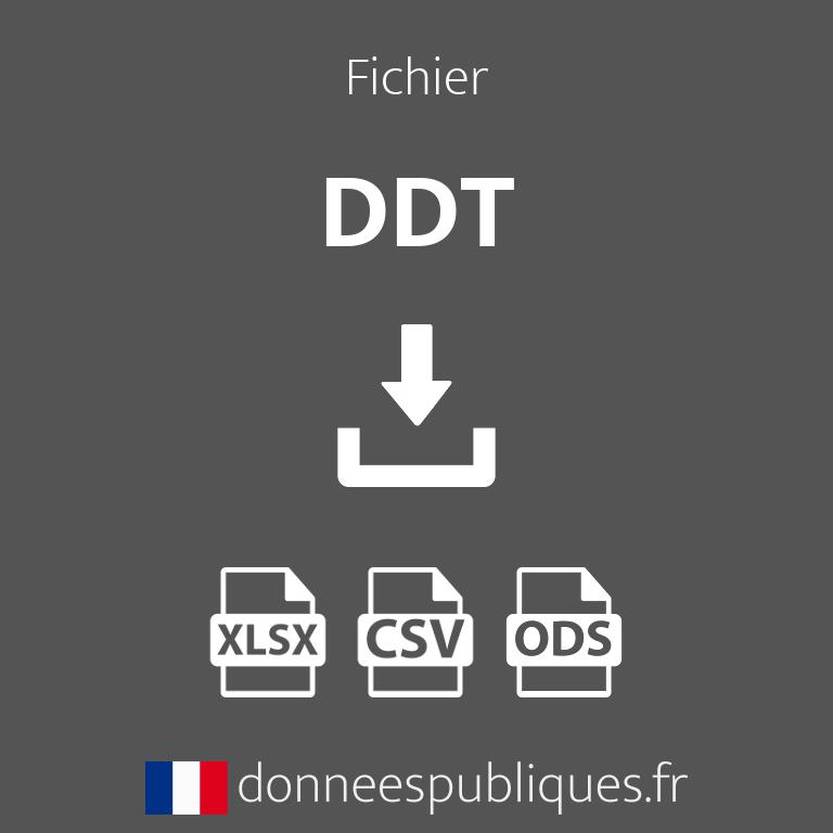 Fichier des DDT