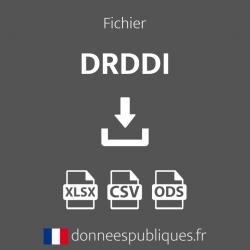 Fichier des DRDDI