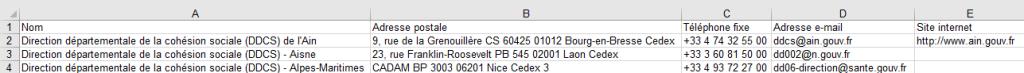 Aperçu du fichier des DDCS