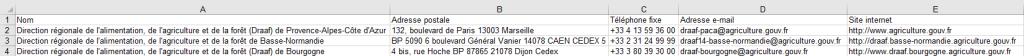 Aperçu du fichier des DRAAF :