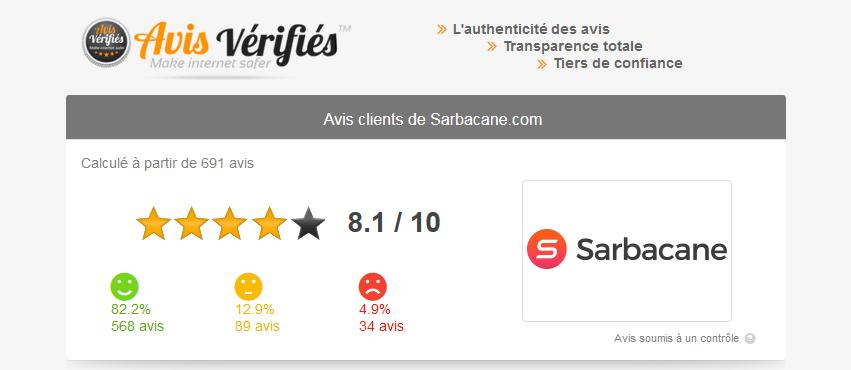 Avis clients vérifiés de Sarbacane